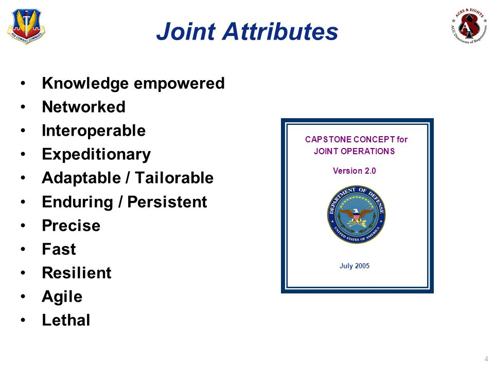 Joint Attributes Knowledge empowered Networked Interoperable
