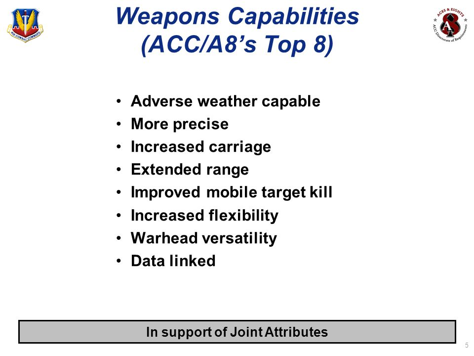 Weapons Capabilities (ACC/A8's Top 8)