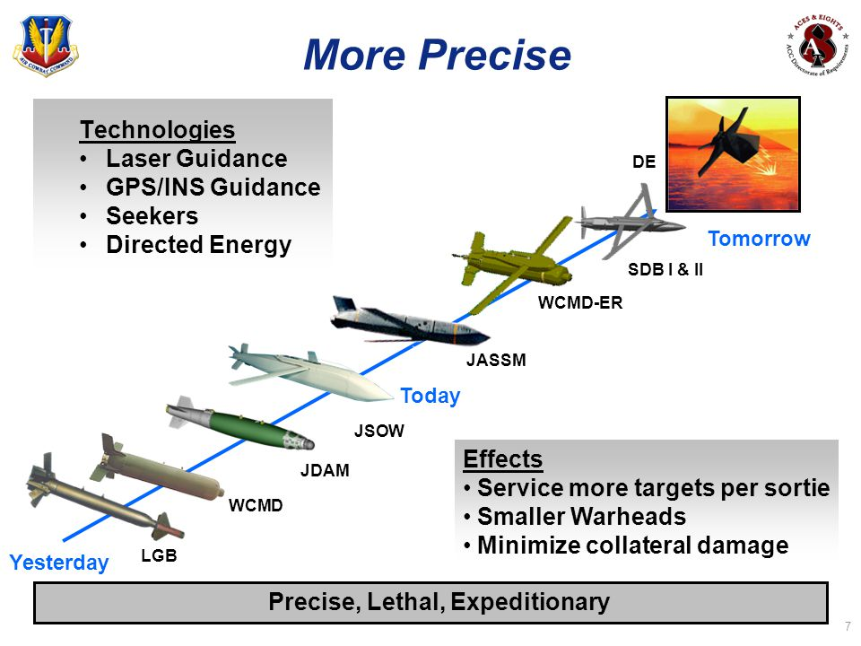 More Precise Technologies Laser Guidance GPS/INS Guidance Seekers