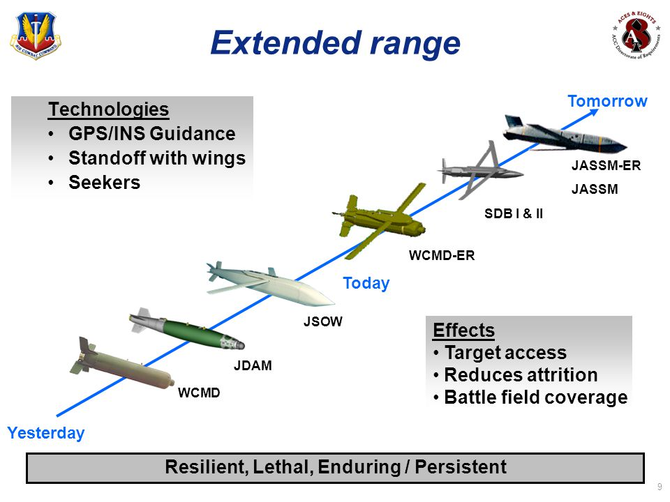 Extended range Technologies GPS/INS Guidance Standoff with wings