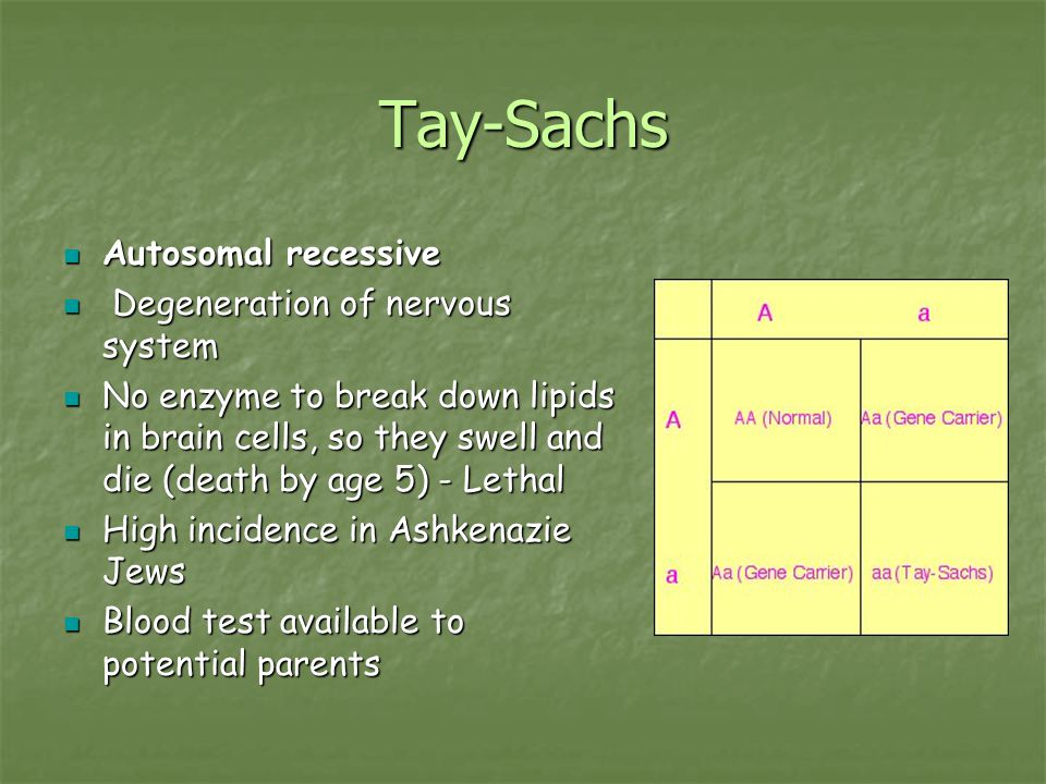 Tay-Sachs Autosomal recessive Degeneration of nervous system