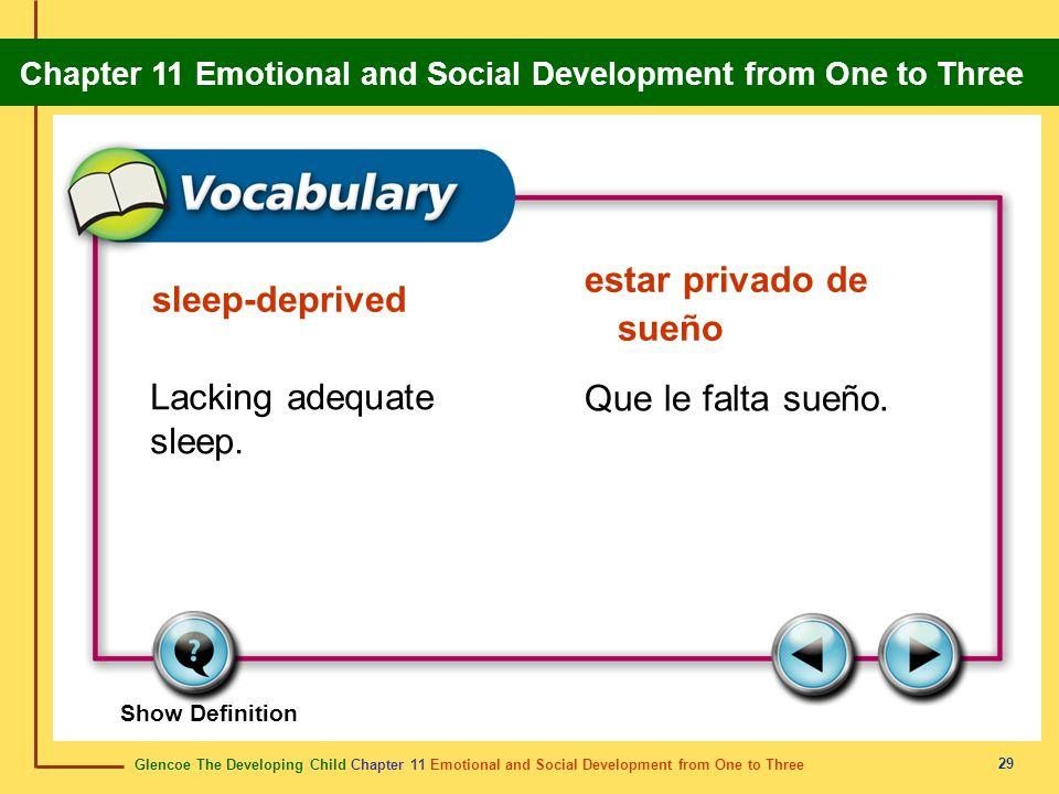 Lacking adequate sleep. Que le falta sueño.
