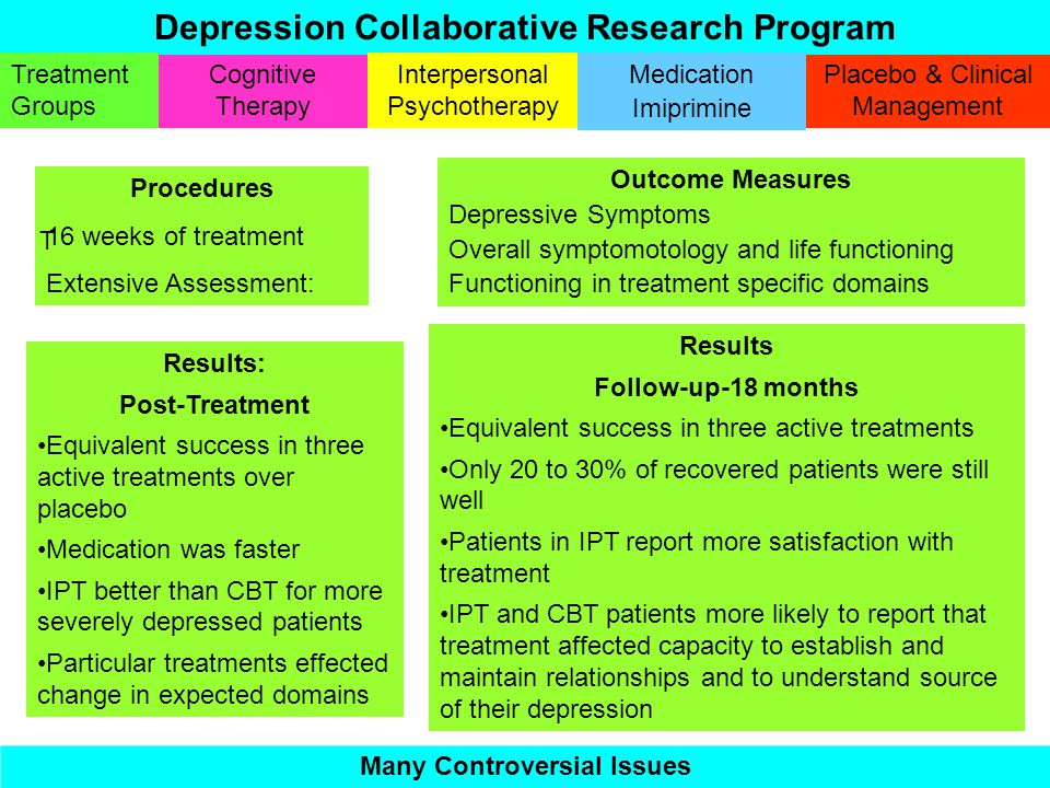 Depression Collaborative Research Program Many Controversial Issues
