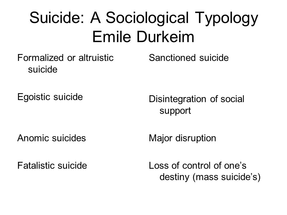 Suicide: A Sociological Typology Emile Durkeim