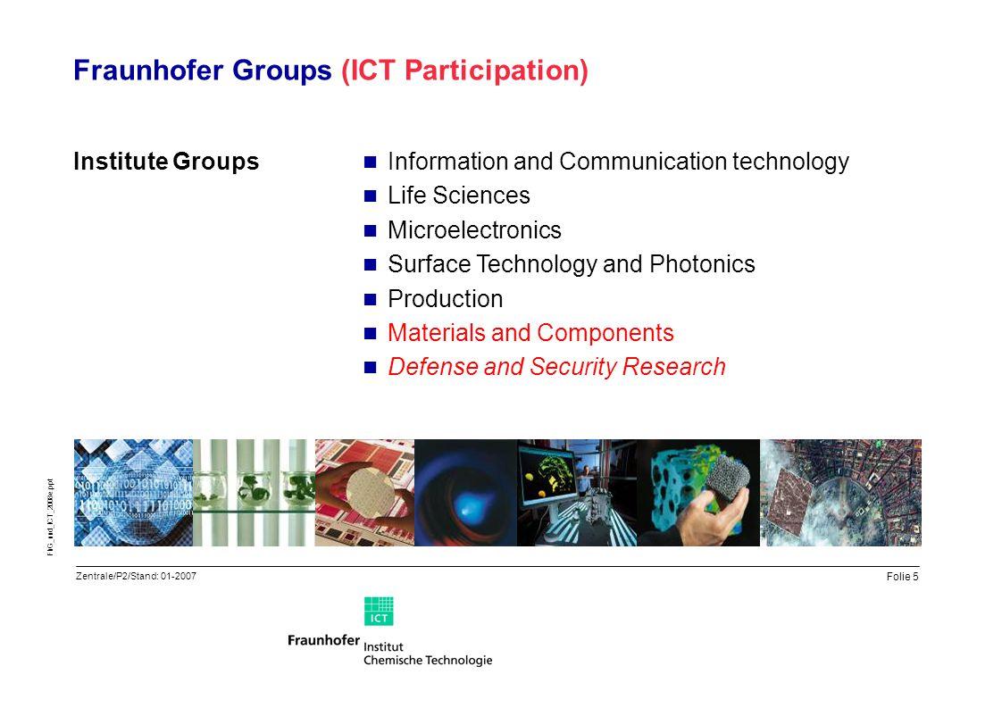 Fraunhofer Groups (ICT Participation)