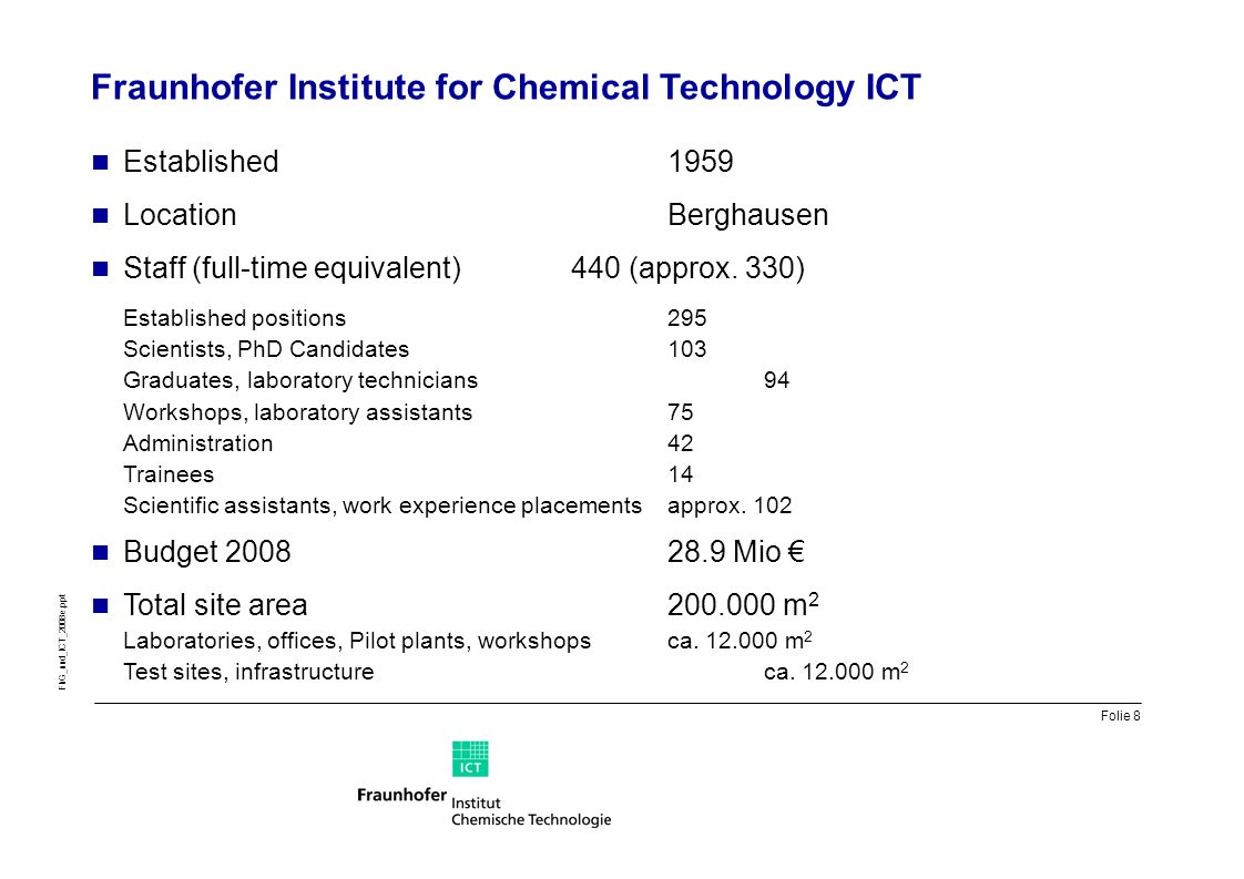 Fraunhofer Institute for Chemical Technology ICT