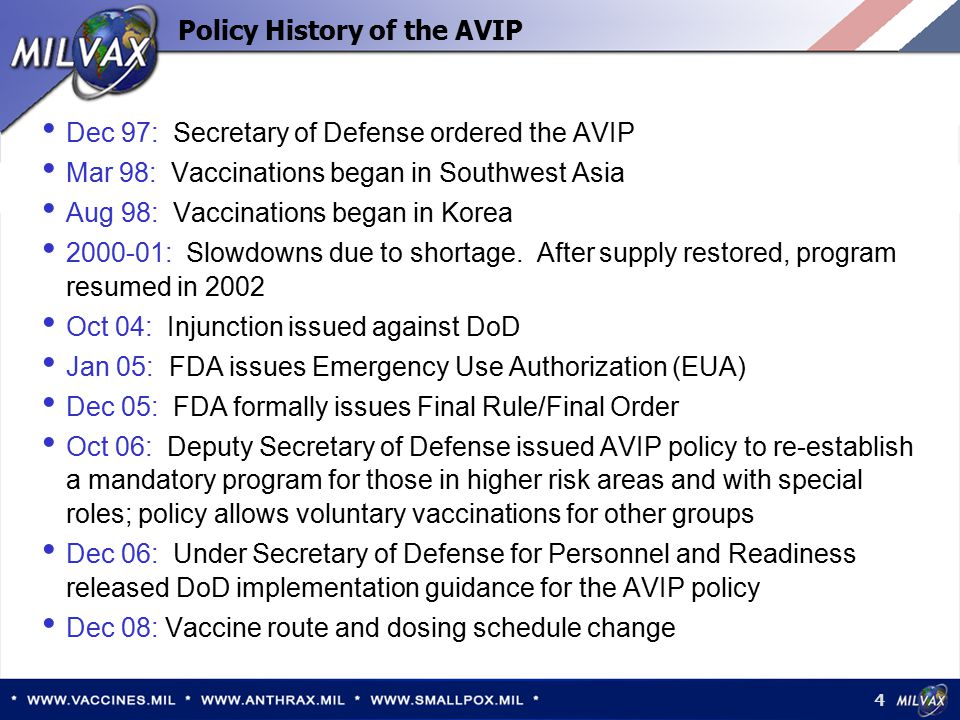 Policy History of the AVIP