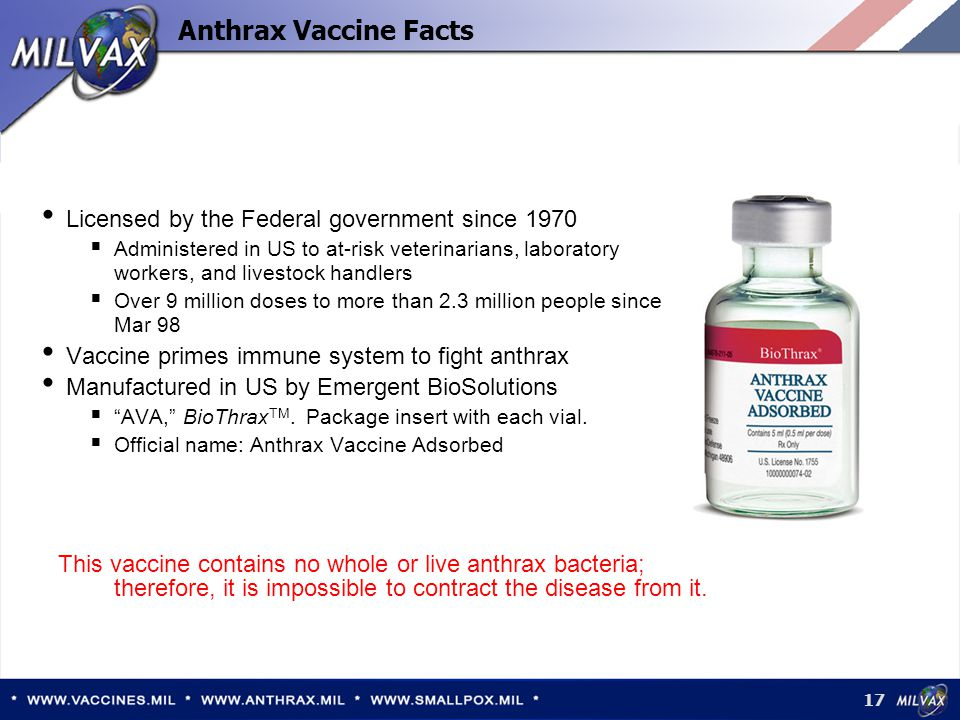 Anthrax Vaccine Facts Licensed by the Federal government since 1970