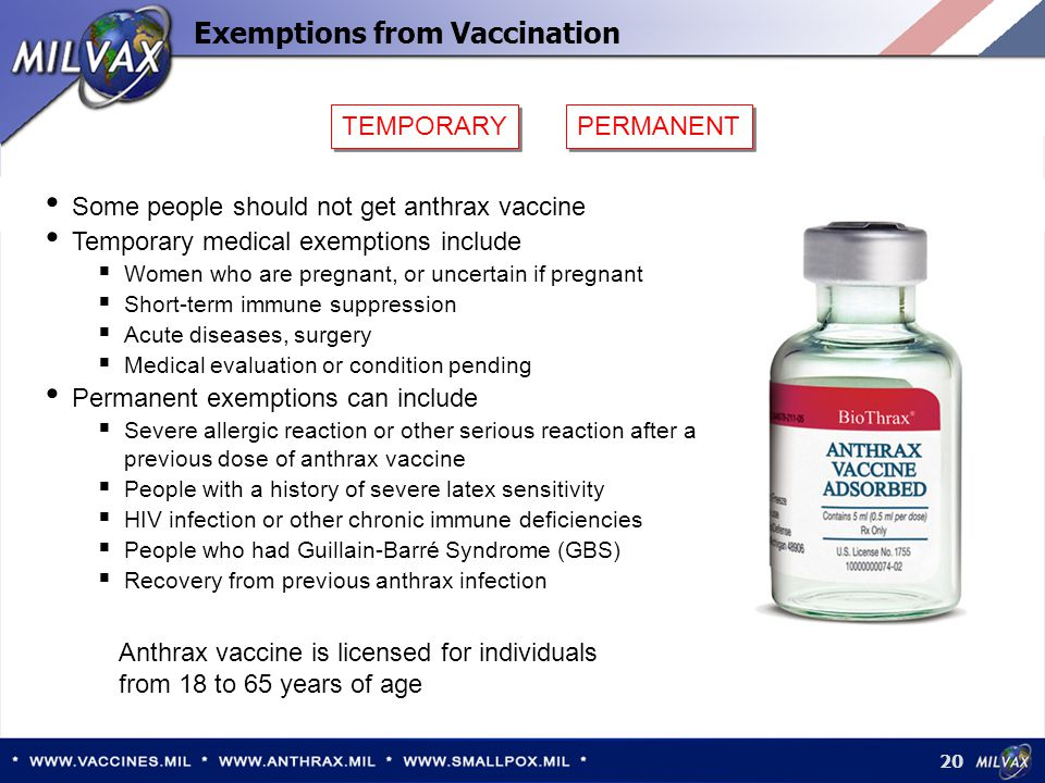 Exemptions from Vaccination