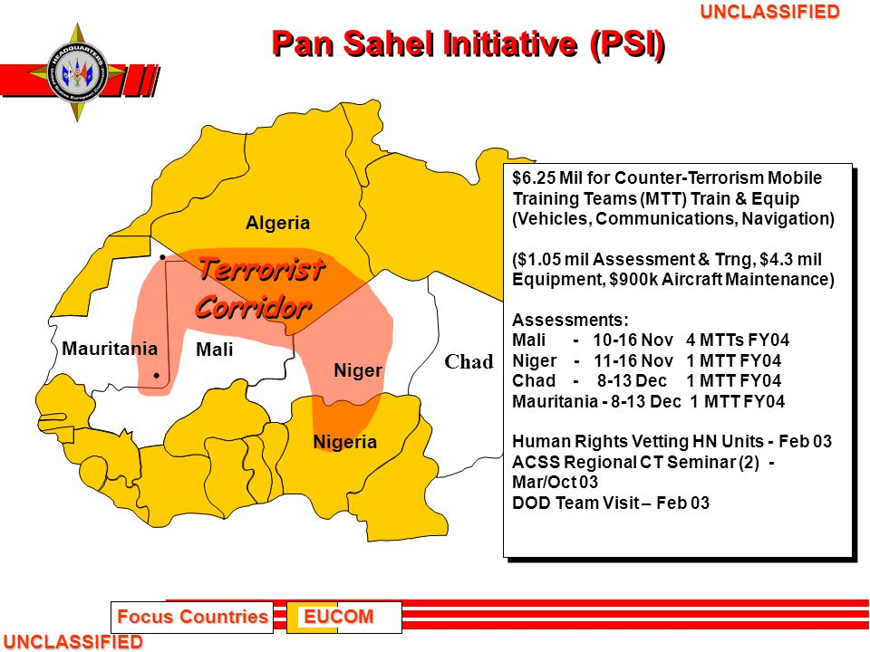 Pan Sahel Initiative (PSI)