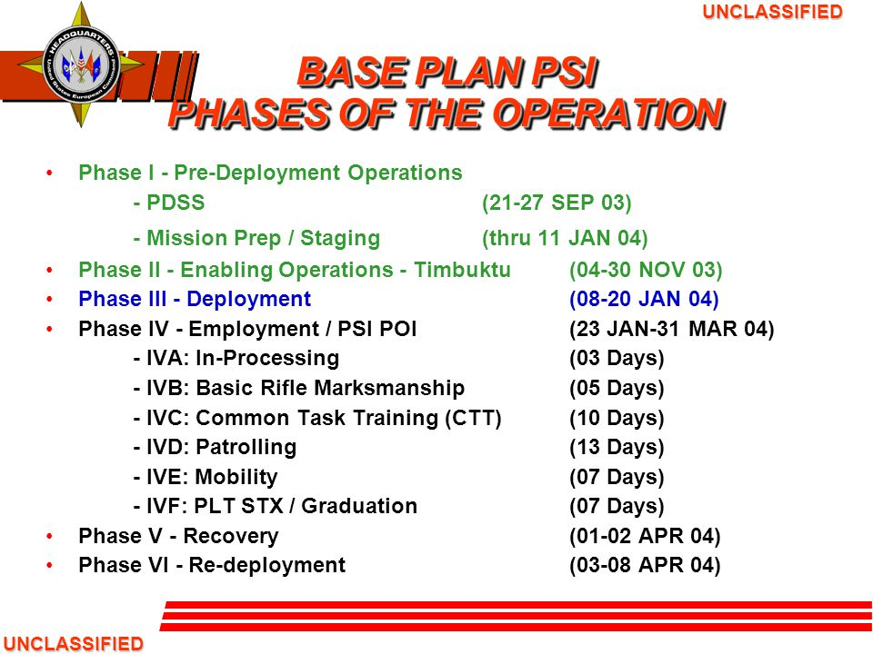 BASE PLAN PSI PHASES OF THE OPERATION