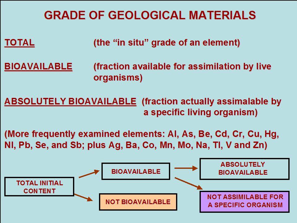 GRADE OF GEOLOGICAL MATERIALS