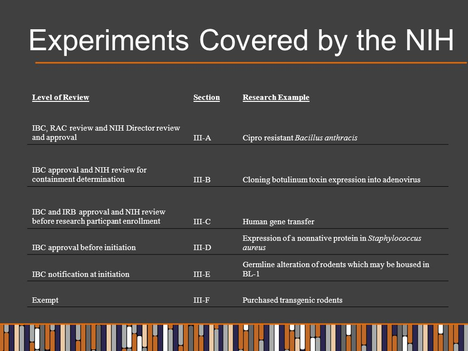 Experiments Covered by the NIH