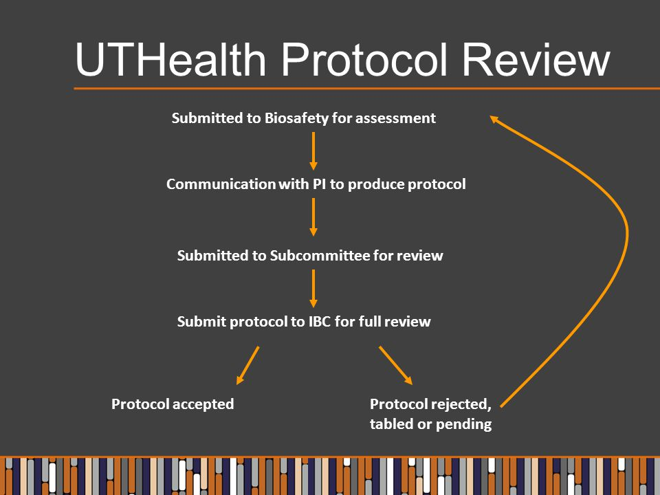 UTHealth Protocol Review