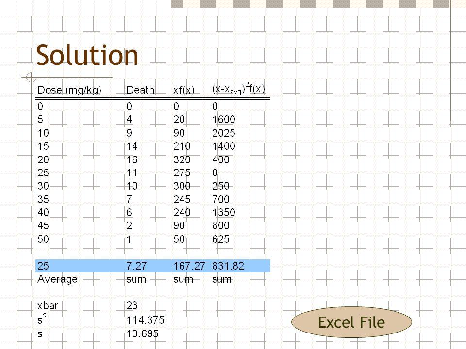 Solution Excel File