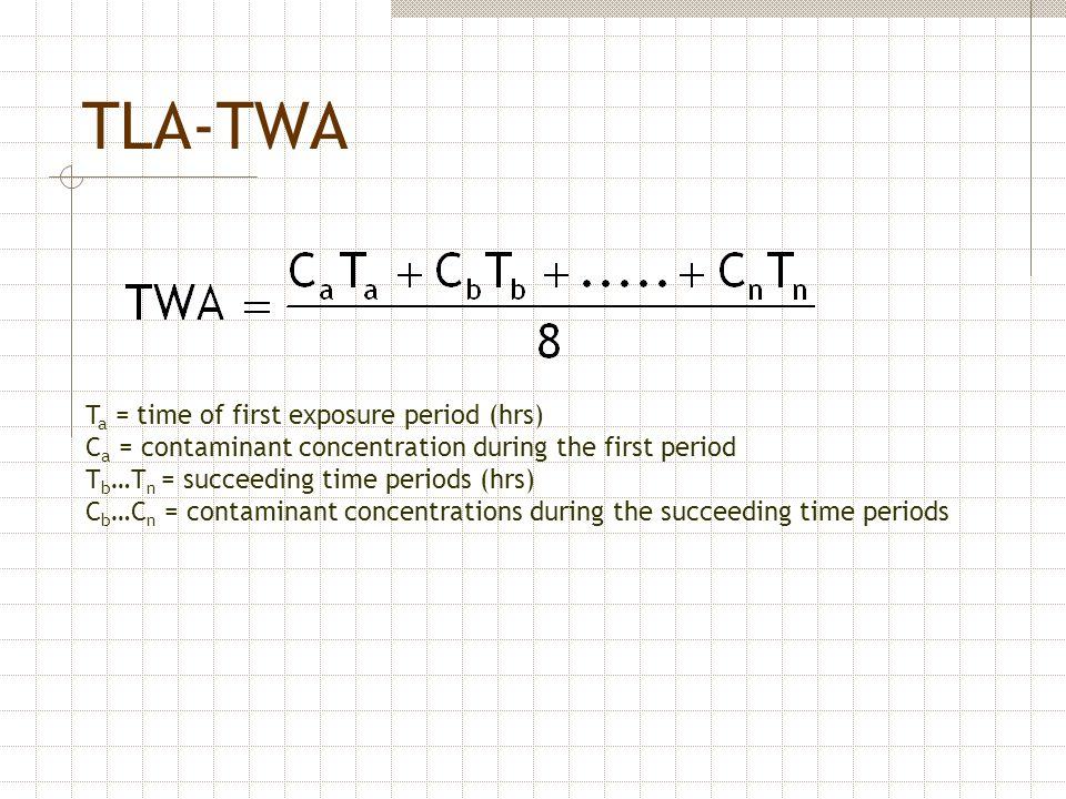 TLA-TWA Ta = time of first exposure period (hrs)