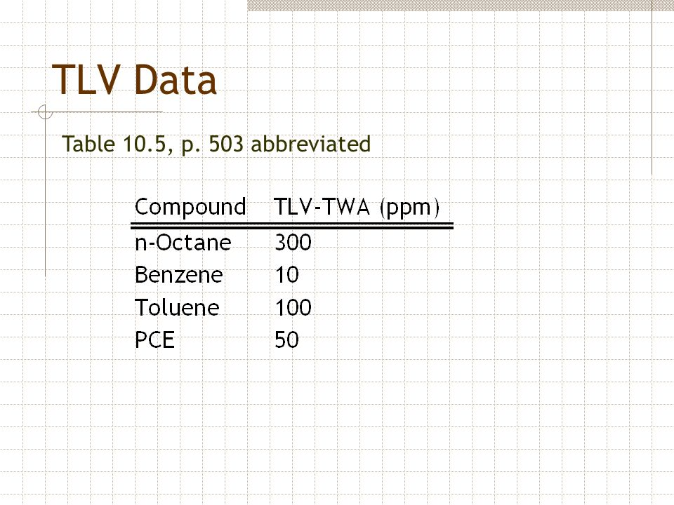 TLV Data Table 10.5, p. 503 abbreviated