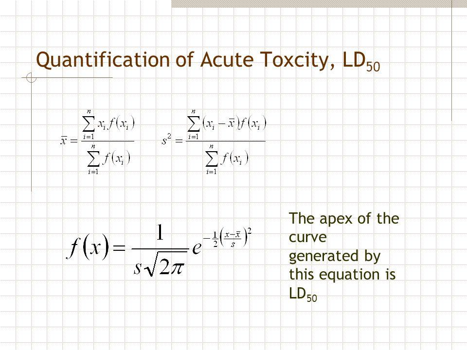 Quantification of Acute Toxcity, LD50