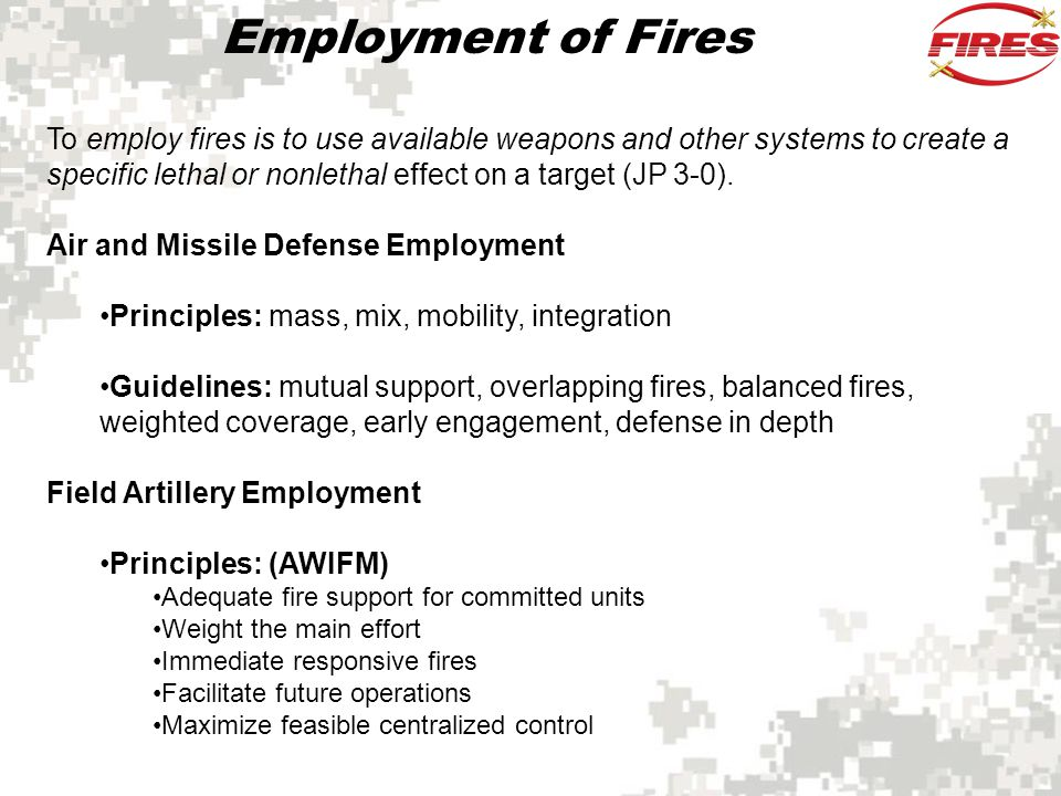 Employment of Fires