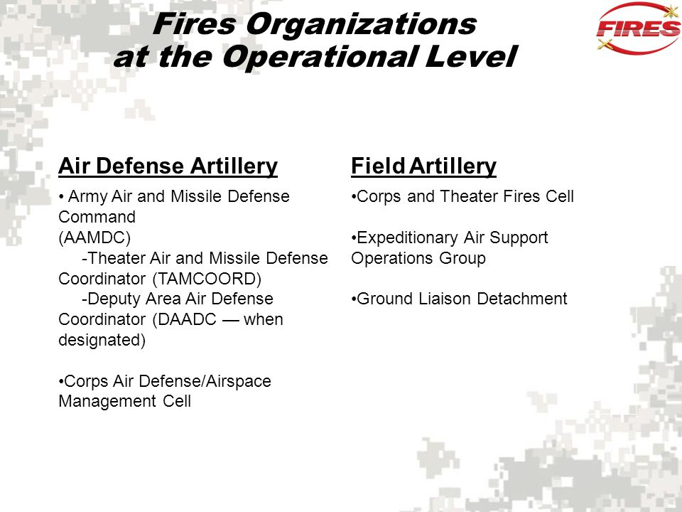Fires Organizations at the Operational Level