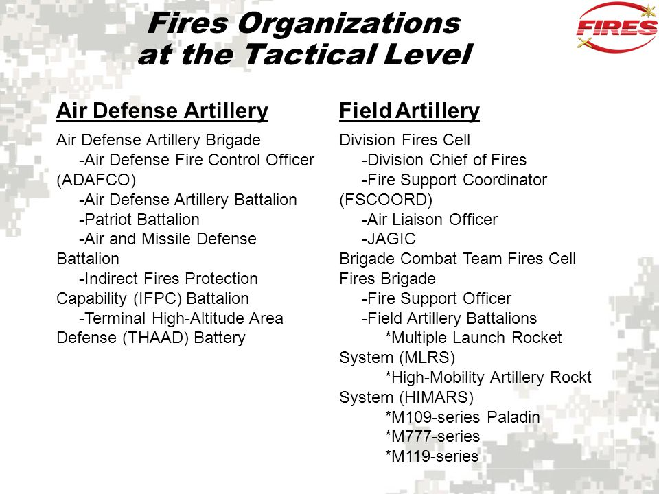 Fires Organizations at the Tactical Level