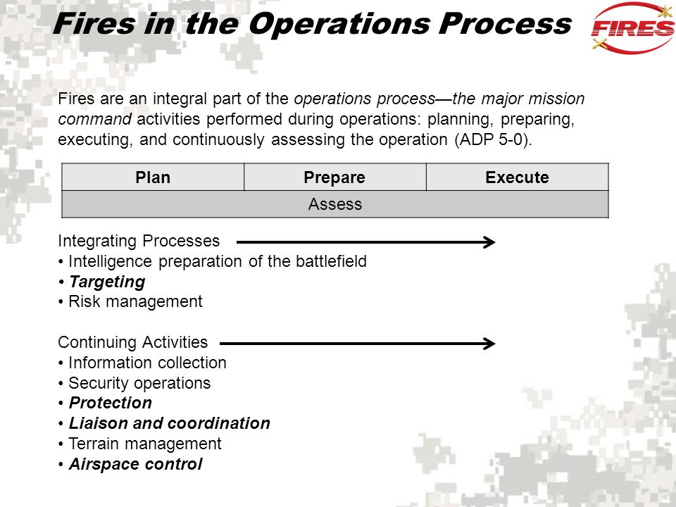 Fires in the Operations Process