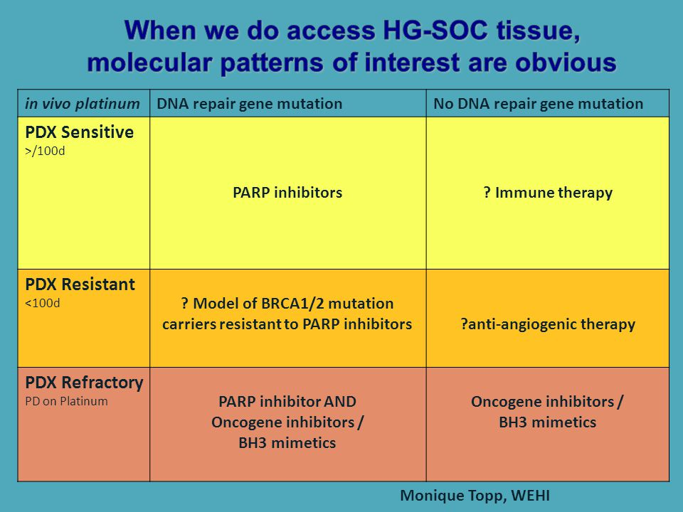 When we do access HG-SOC tissue,