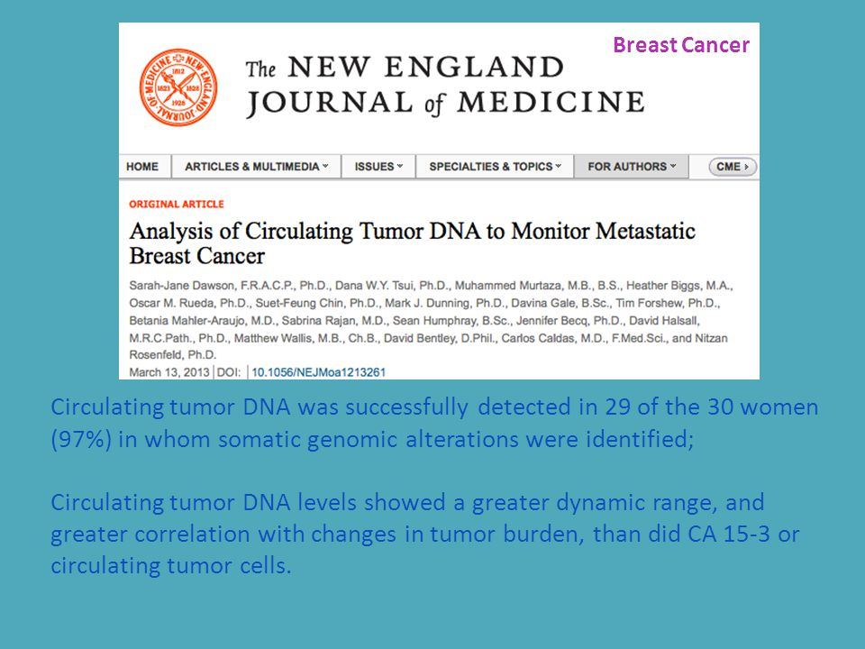 Breast Cancer Circulating tumor DNA was successfully detected in 29 of the 30 women (97%) in whom somatic genomic alterations were identified;