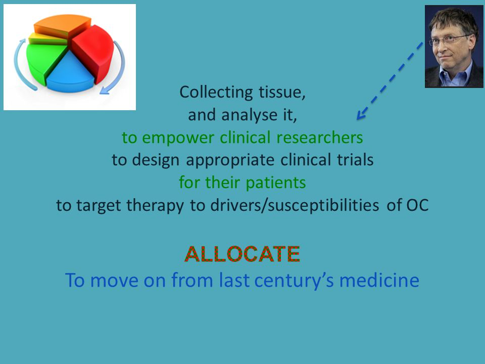 ALLOCATE To move on from last century's medicine