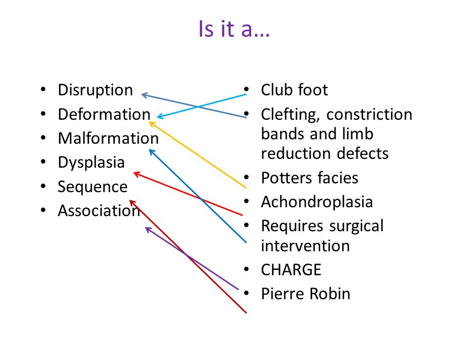 Is it a… Disruption Deformation Malformation Dysplasia Sequence