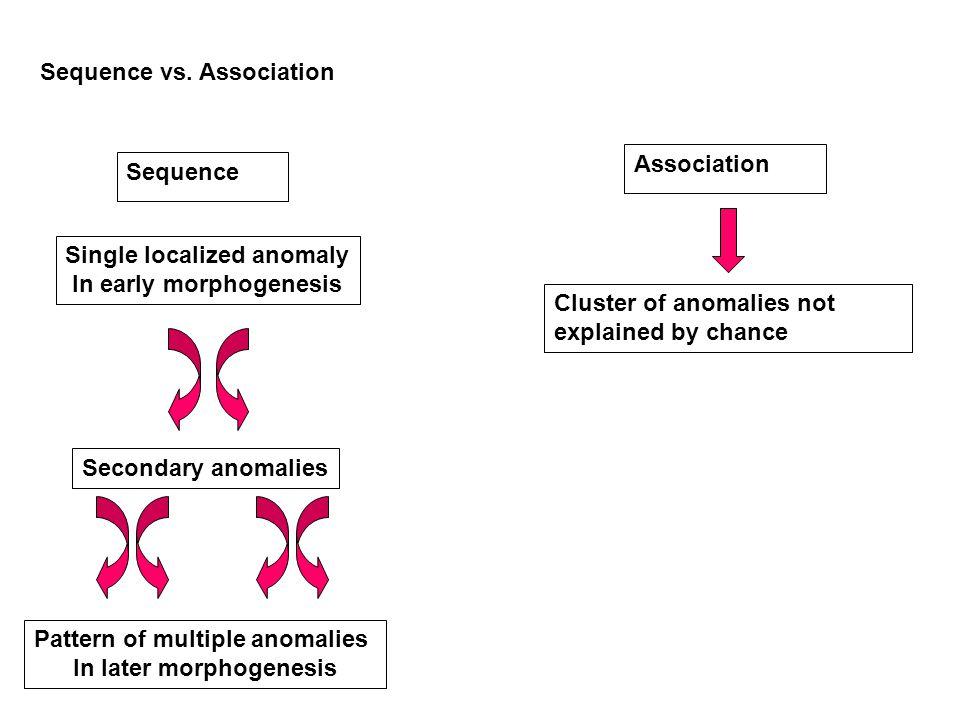 Sequence vs. Association