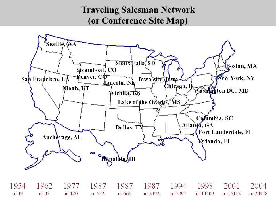 Traveling Salesman Network (or Conference Site Map)