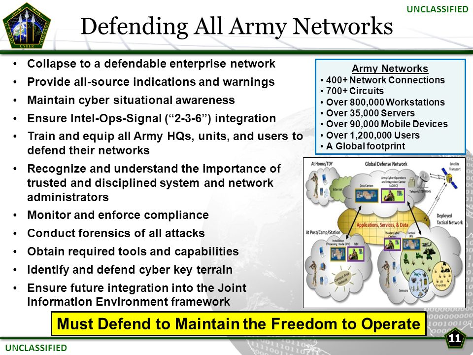 Defending All Army Networks