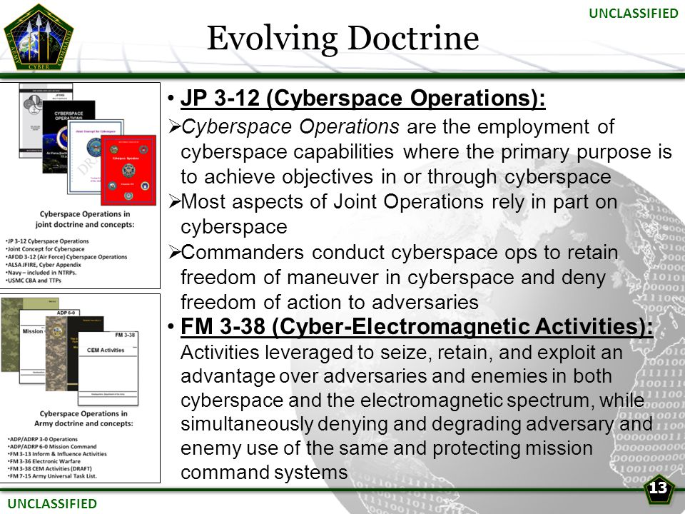Evolving Doctrine JP 3-12 (Cyberspace Operations):