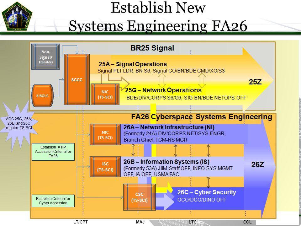 Establish New Systems Engineering FA26