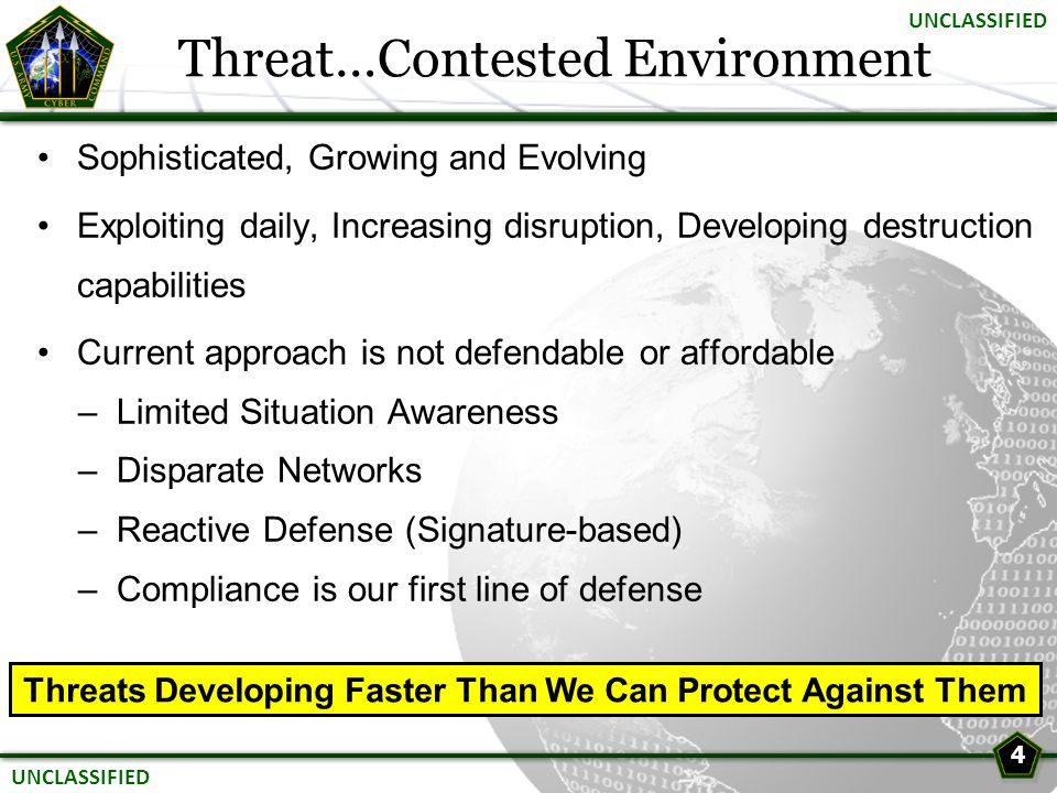 Threat…Contested Environment