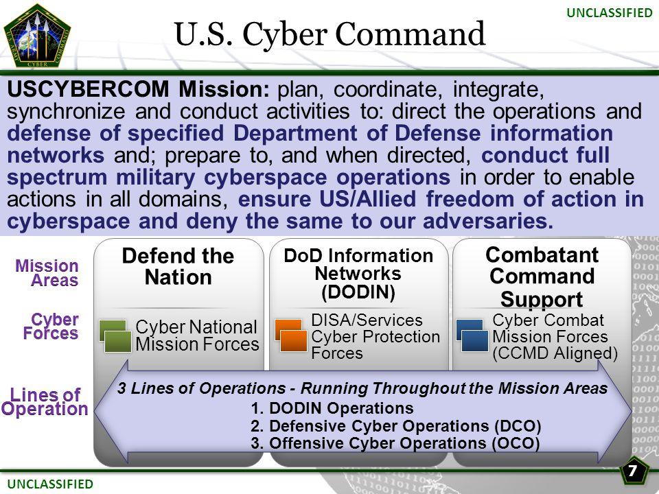 DoD Information Networks (DODIN)