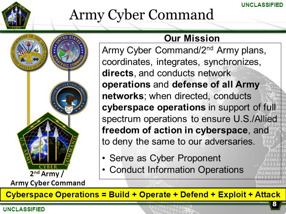 Cyberspace Operations = Build + Operate + Defend + Exploit + Attack