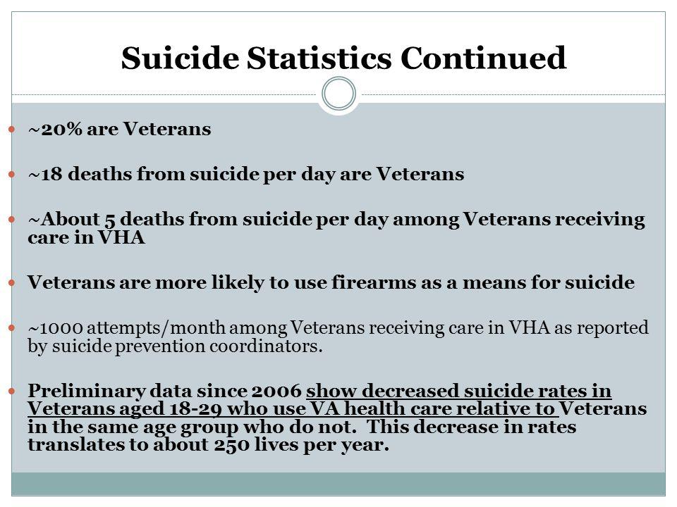 Suicide Statistics Continued