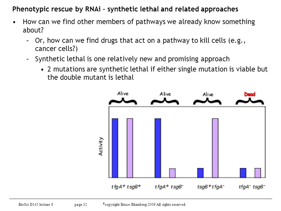 Phenotypic rescue by RNAi – synthetic lethal and related approaches