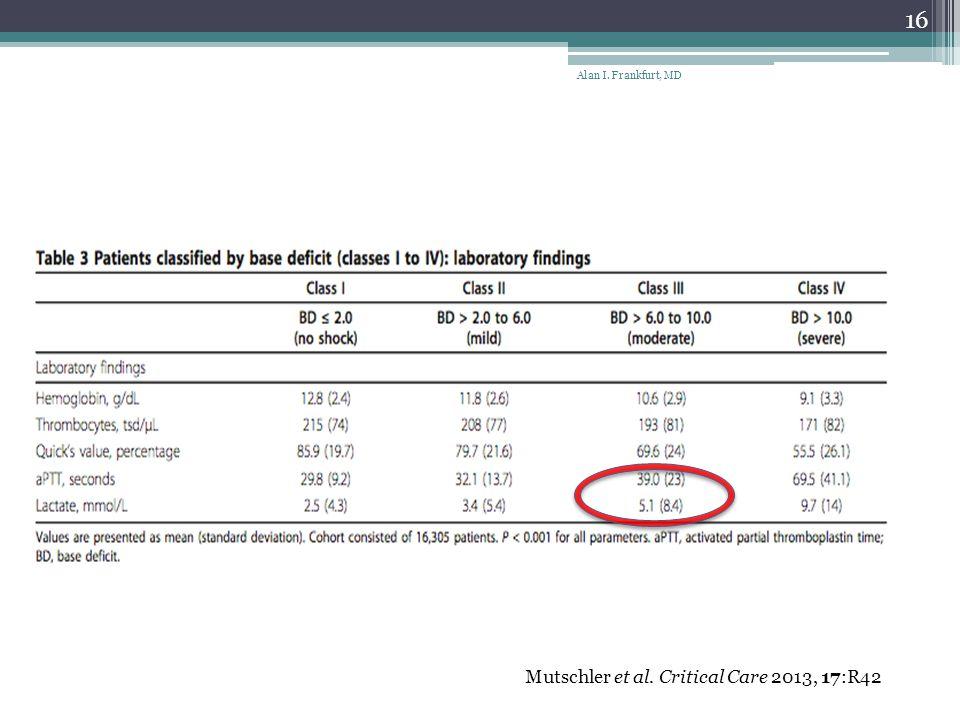 Mutschler et al. Critical Care 2013, 17:R42