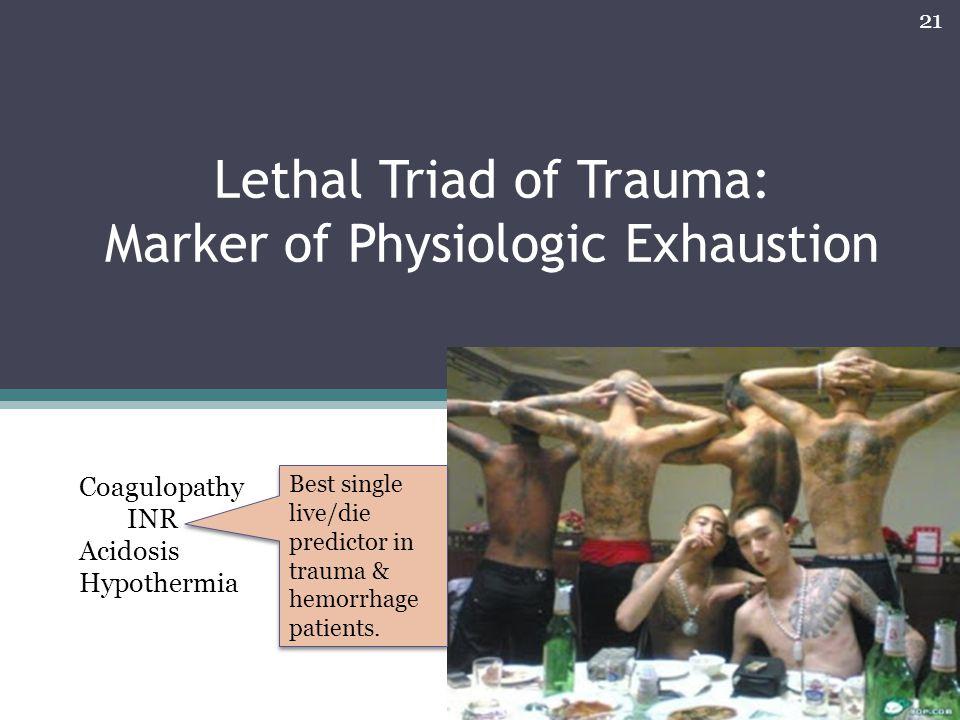 Lethal Triad of Trauma: Marker of Physiologic Exhaustion