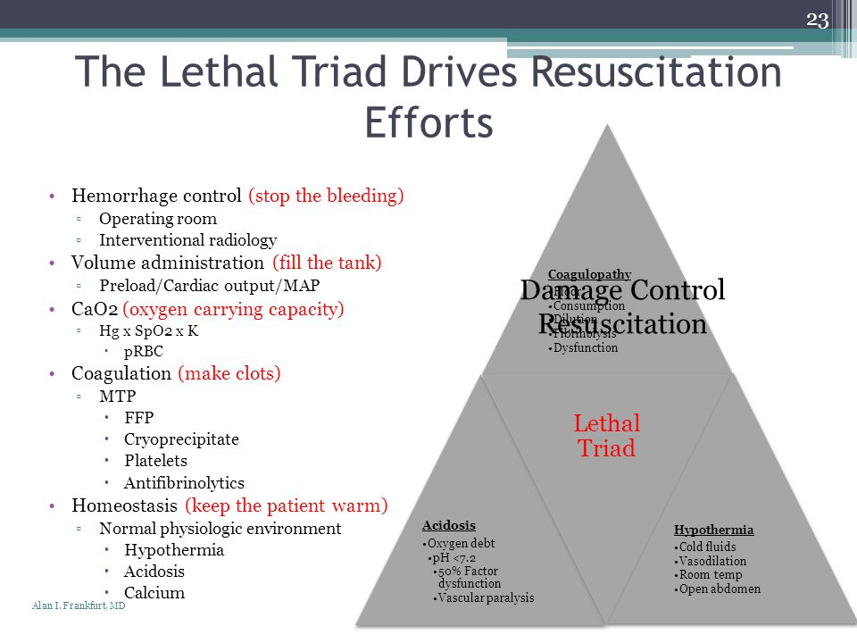The Lethal Triad Drives Resuscitation Efforts
