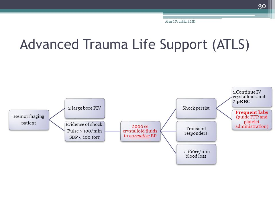 Advanced trauma life support atls download choice image ebooks advanced trauma life support atls download images ebooks german advanced trauma life support atls download choice fandeluxe Choice Image