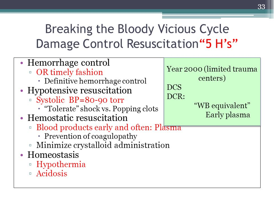 Breaking the Bloody Vicious Cycle Damage Control Resuscitation 5 H's