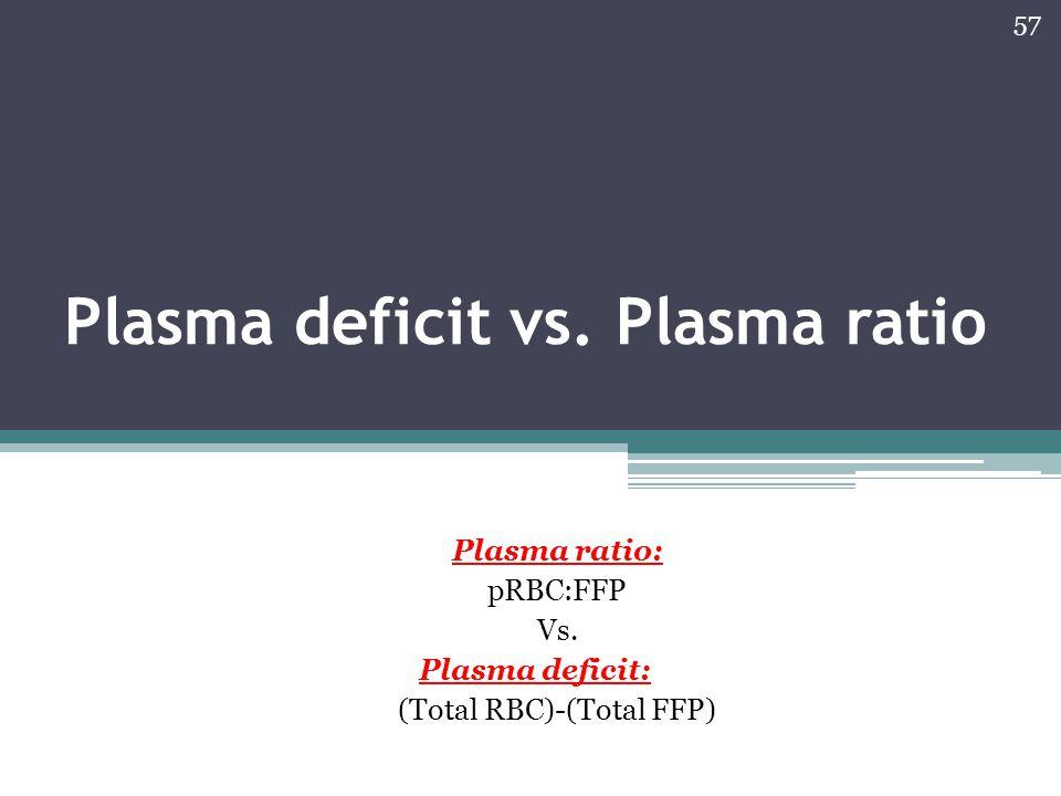 Plasma deficit vs. Plasma ratio