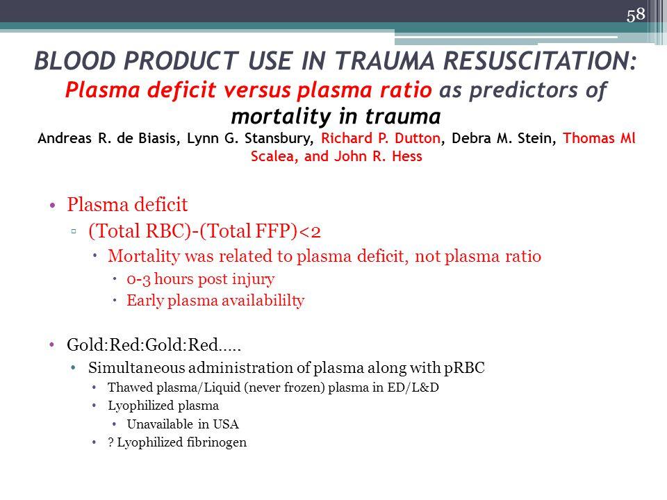 BLOOD PRODUCT USE IN TRAUMA RESUSCITATION: Plasma deficit versus plasma ratio as predictors of mortality in trauma Andreas R. de Biasis, Lynn G. Stansbury, Richard P. Dutton, Debra M. Stein, Thomas Ml Scalea, and John R. Hess