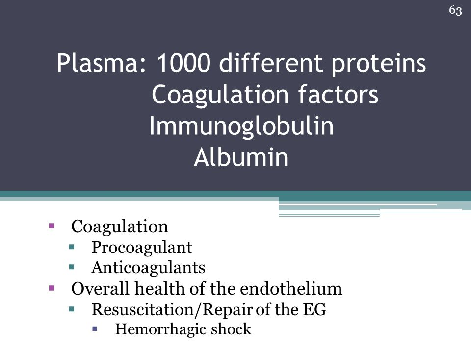 Plasma: 1000 different proteins