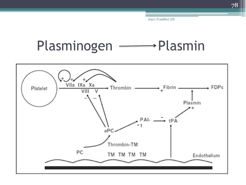 Alan I. Frankfurt, MD Plasminogen Plasmin