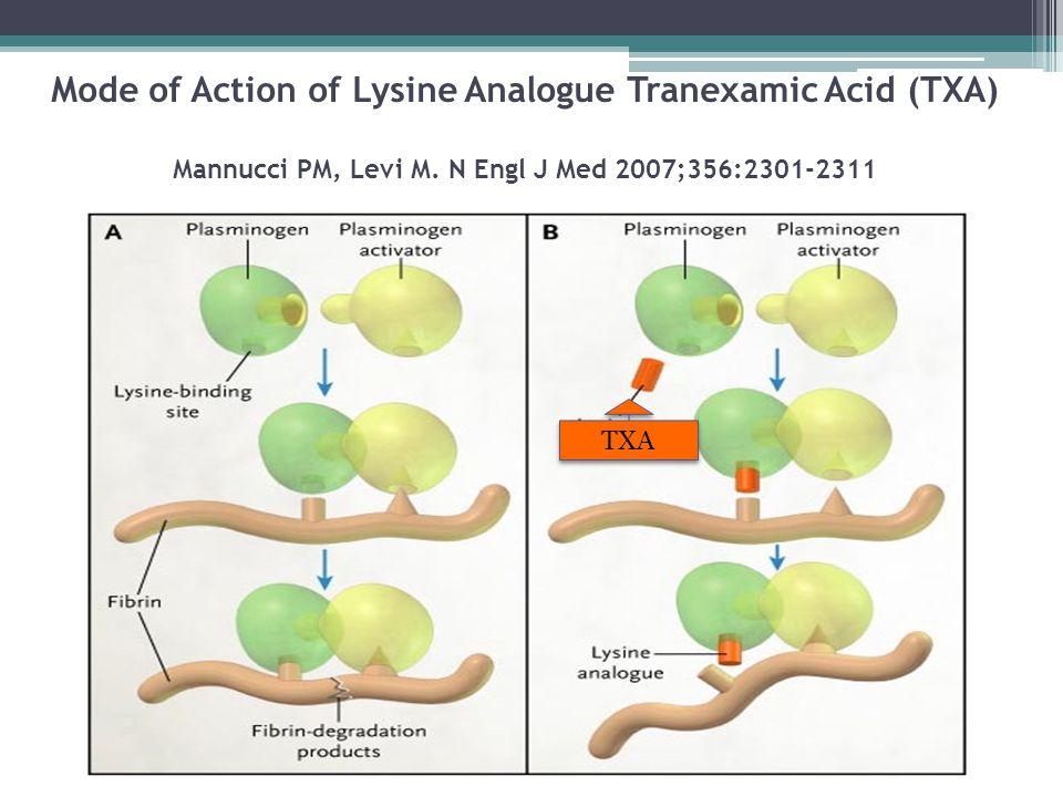 Mode of Action of Lysine Analogue Tranexamic Acid (TXA)